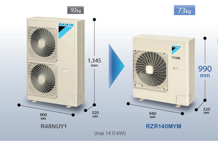 Điều hòa Âm trần nối ống gió Daikin 1 Chiều 43.000 Btu FBQ125EVERZR125MVM 4