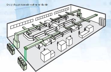 Điều hòa giấu trần nối ống gió Daikin 1 chiều lạnh 200.000 Btu | Hệ thống ống gió