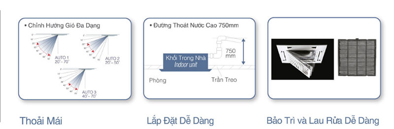 Điều Hòa Âm Trần Cassette Panasonic 1 Chiều 45.000BTU (S-45PU1H5/U-45PV1H8) 4 Hướng Thổi ưu đãi