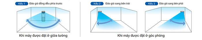 Điều Hòa Tủ Đứng Daikin Inverter 1 Chiều 47.800 BTU (FVA140AMVM/RZF140CYM) Điều Khiển Không Dây (BRC4C66) chính hãng